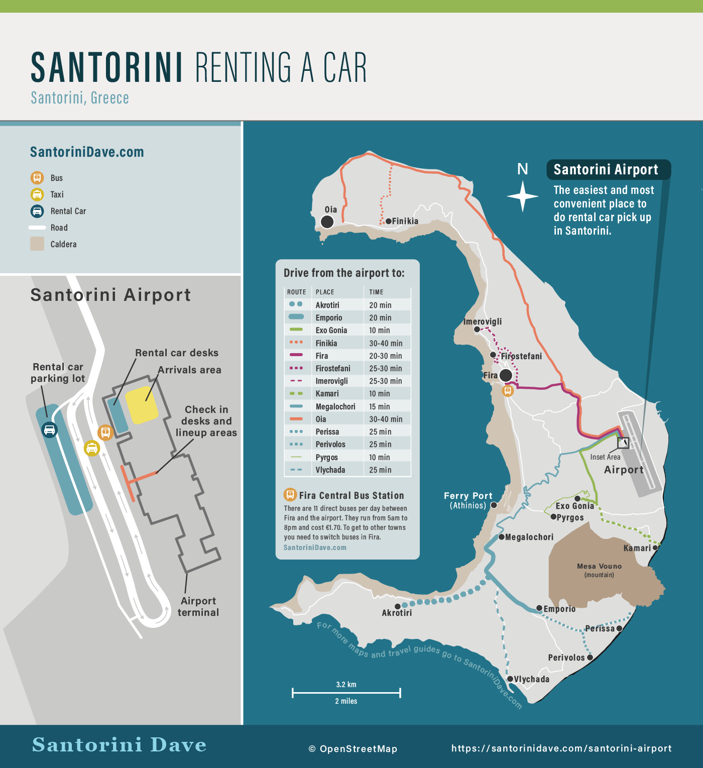 Map showing where to rent a car on Santorini