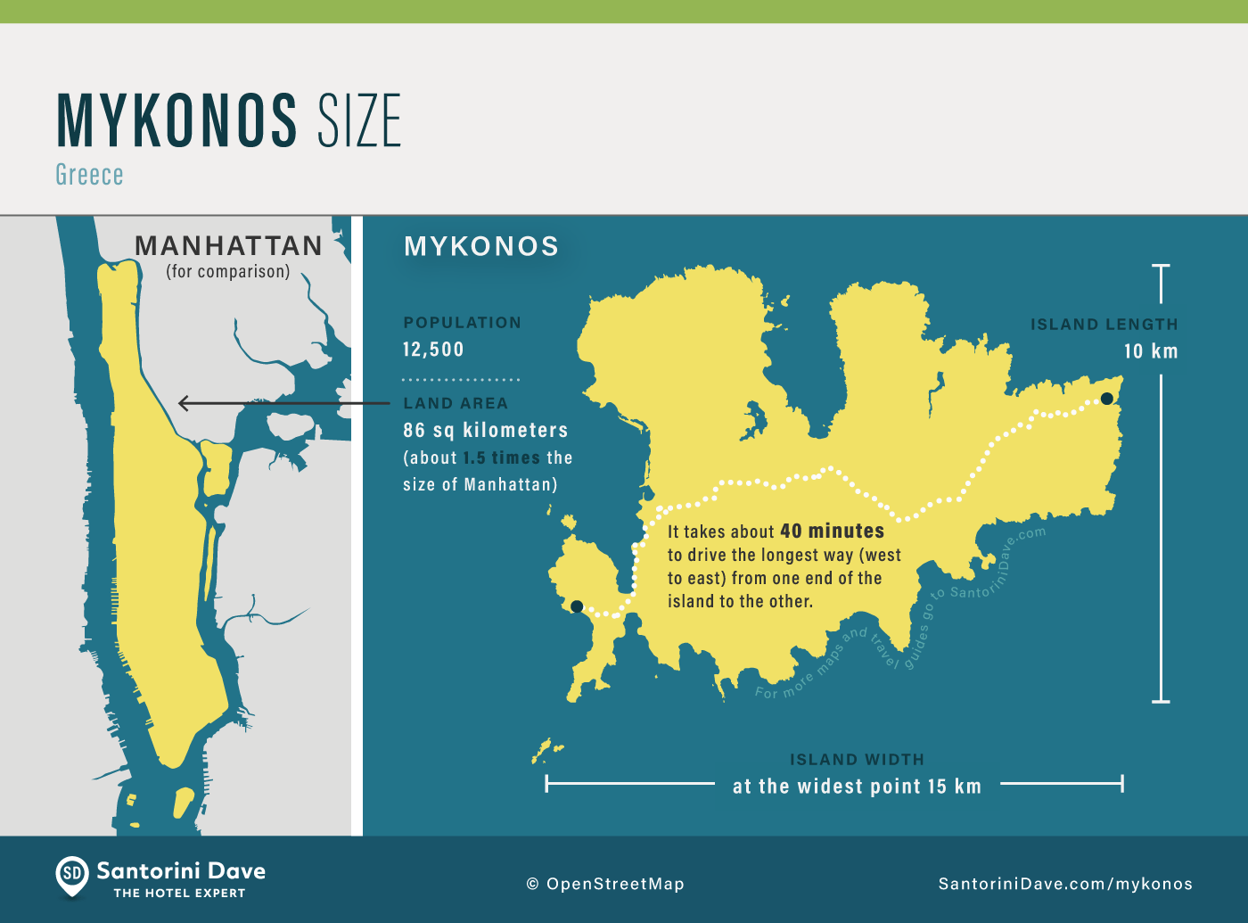 Map showing the size of Mykonos, Greece, in relation to the size of Manhattan, New York