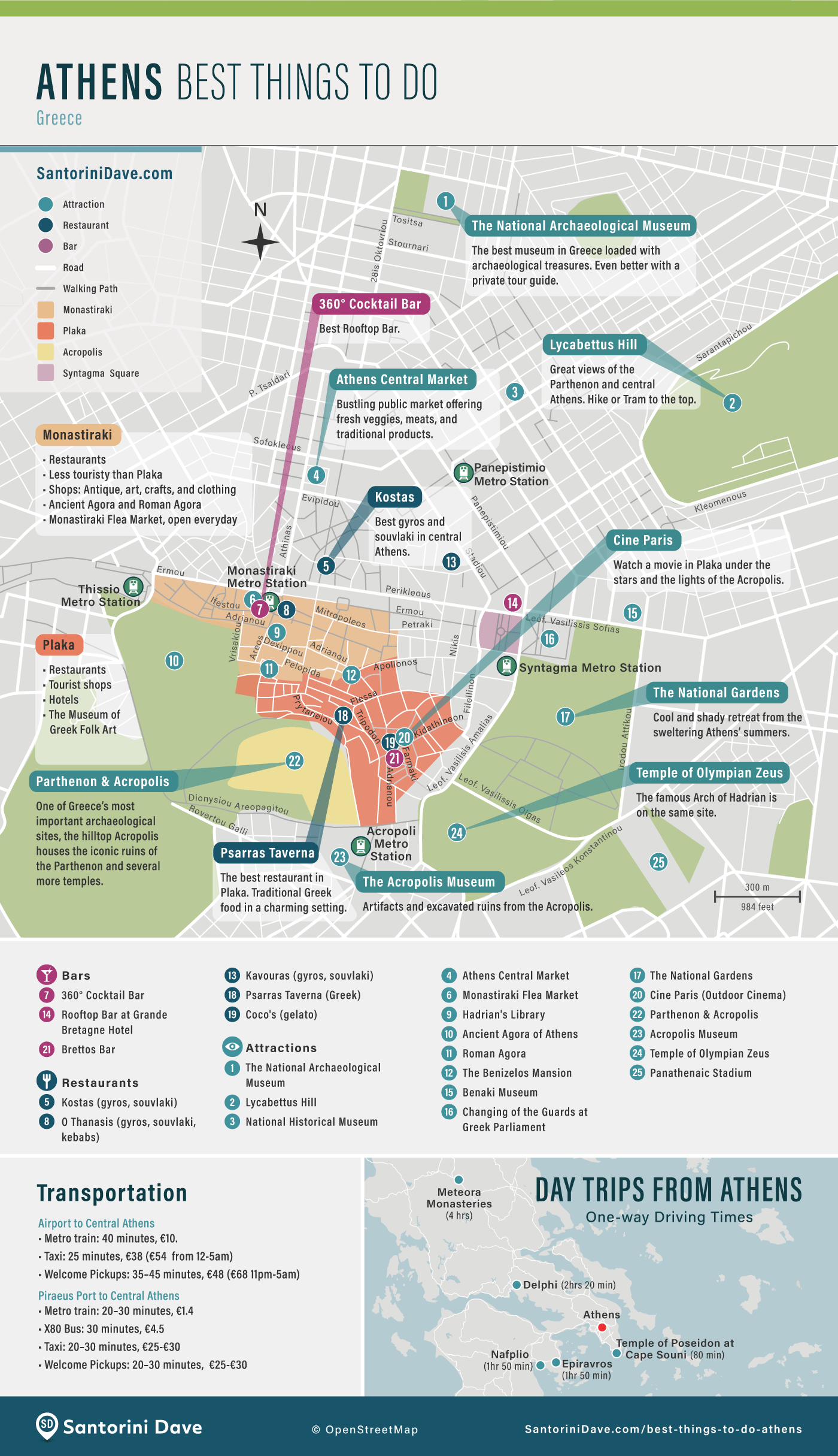 Map of the best things to do in Central Athens, Greece