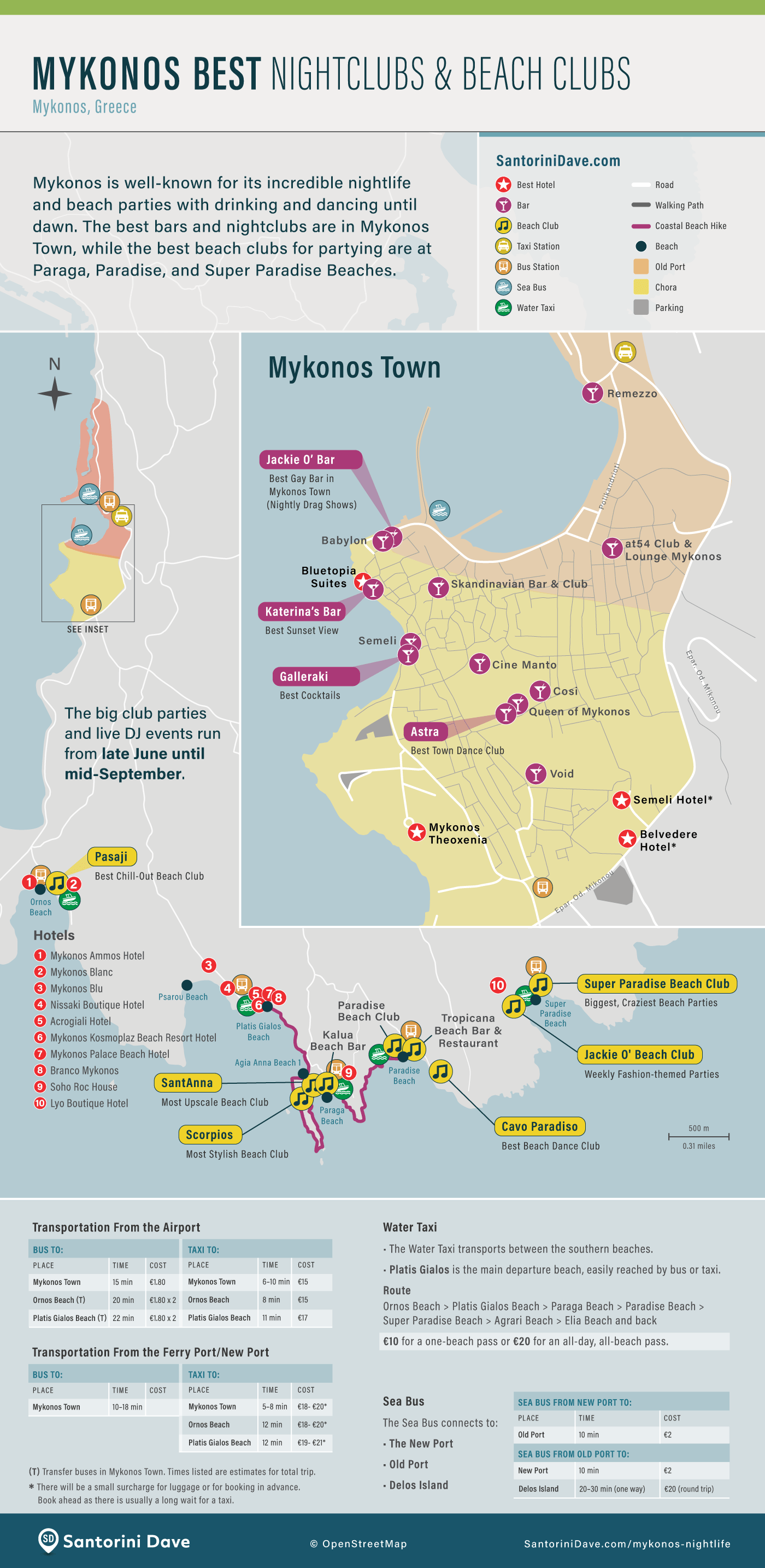 Map of Mykonos Bars, Clubs, and Beach Parties.