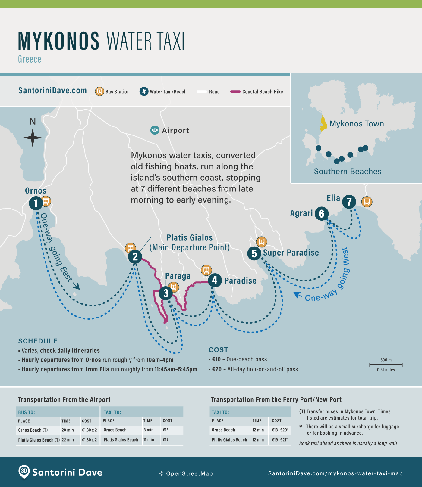 Map of the route and beaches served by water taxi service in Mykonos, Greece