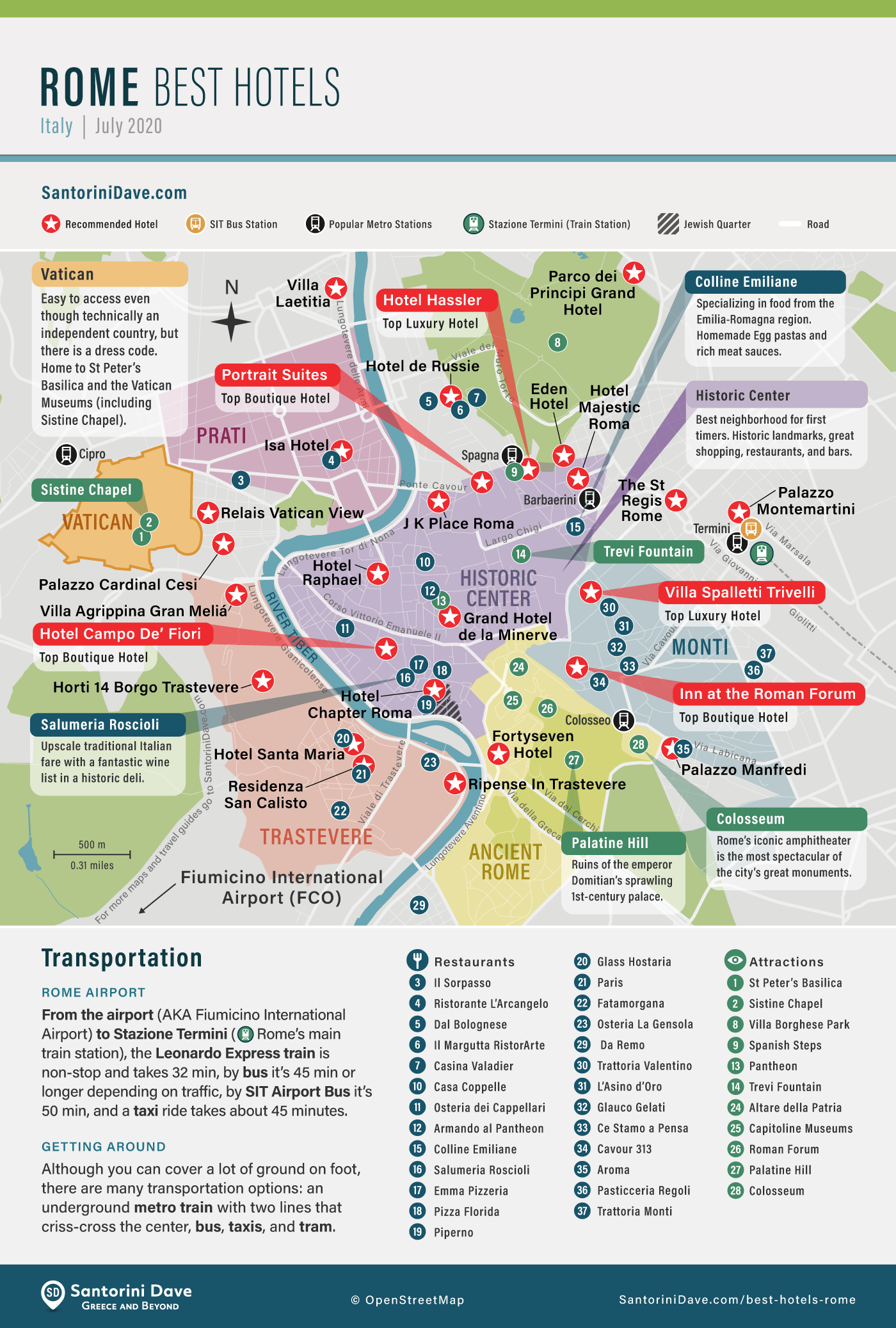 Map of Rome Hotels, Neighborhoods, and Places to Stay.