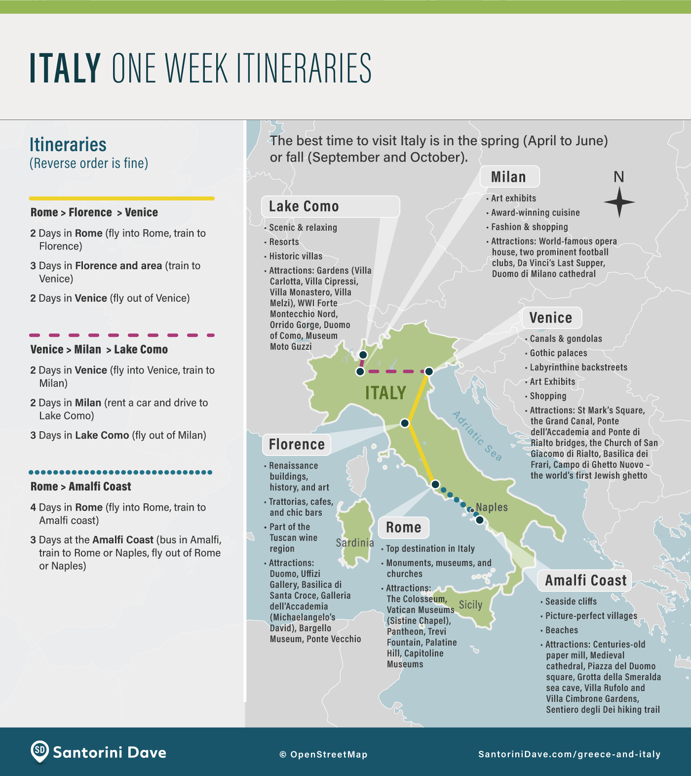 Map of suggested one week itineraries for Italy